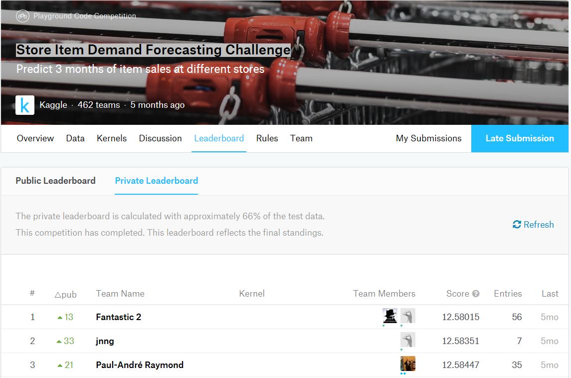 Kaggle之Store item demand forecasting challenge竞赛项目总结